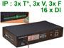 Capteur IP avec triple thermomètre ethernet , controleur de tensions et de ventilateurs et 16 entrées DI Aviosys IP sensor 9216
